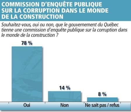 Commission d&#39;enqu&ecirc;te publique sur la corruption dans le monde de la construction<br />