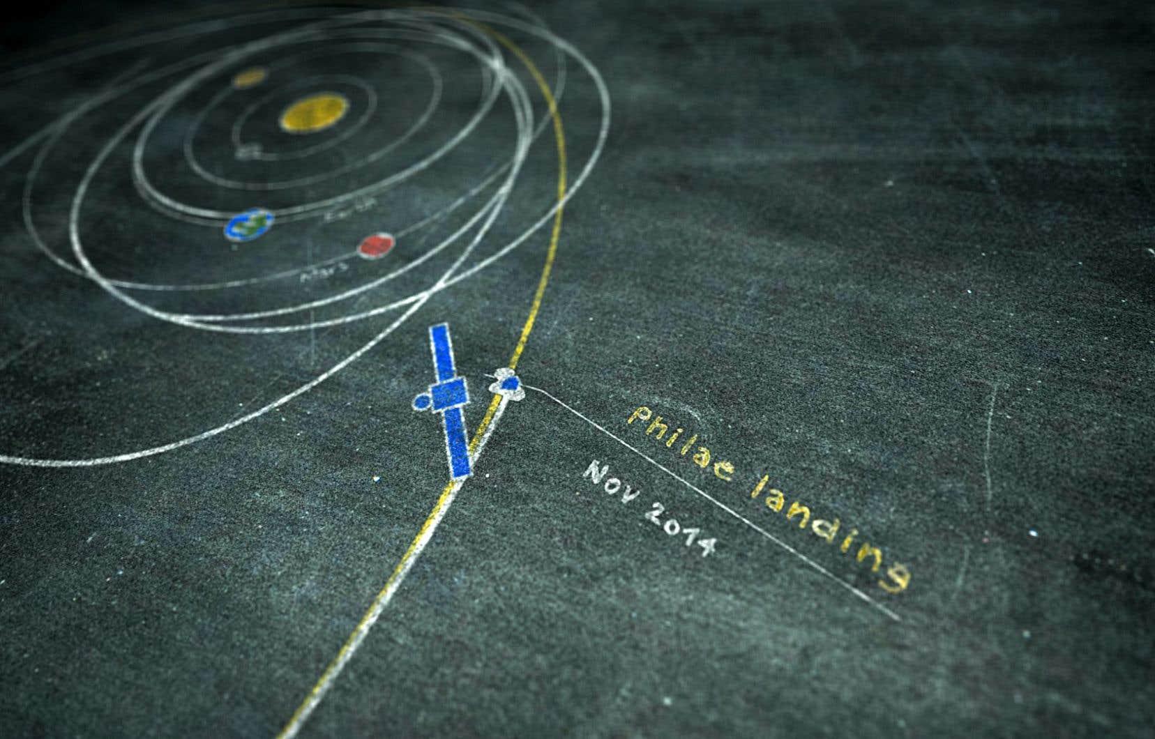 Un croquis du parcours de Philae