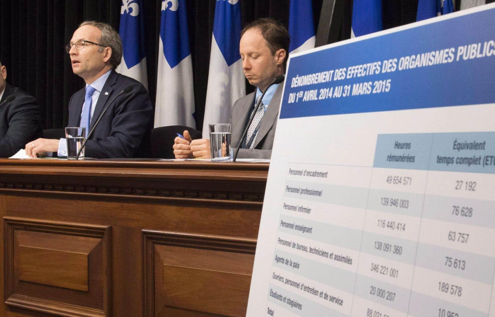 Déjà en 2014, le président du Conseil du trésor, Martin Coiteux, affirmait que la révision des programmes visait un repositionnement de l'État.