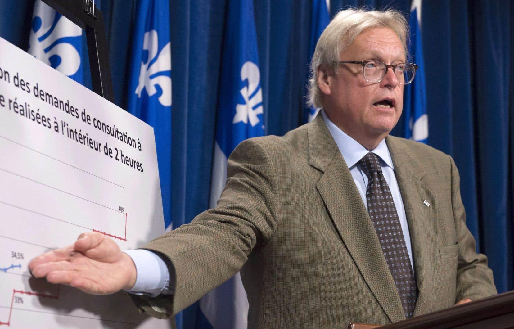 Le ministre de la Santé, Gaétan Barrette, a présenté mercredi des données concernant l'accès aux soins, graphique à l'appui.