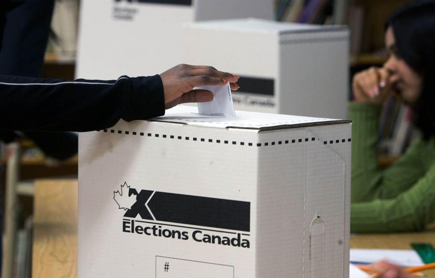 Un dépôt financier est exigé des candidats fédéraux depuis 1874.
