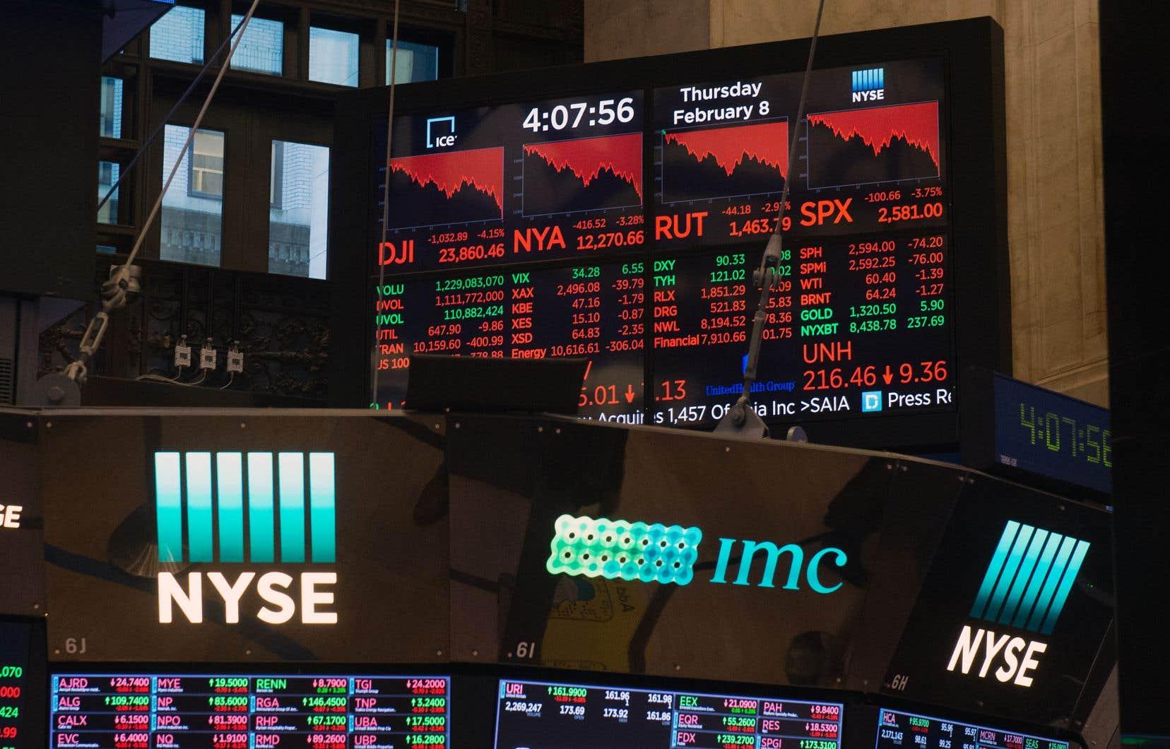 La déroute de Wall Street a été déclenchée la semaine dernière par une montée rapide du taux d'emprunt à dix ans des États-Unis.
