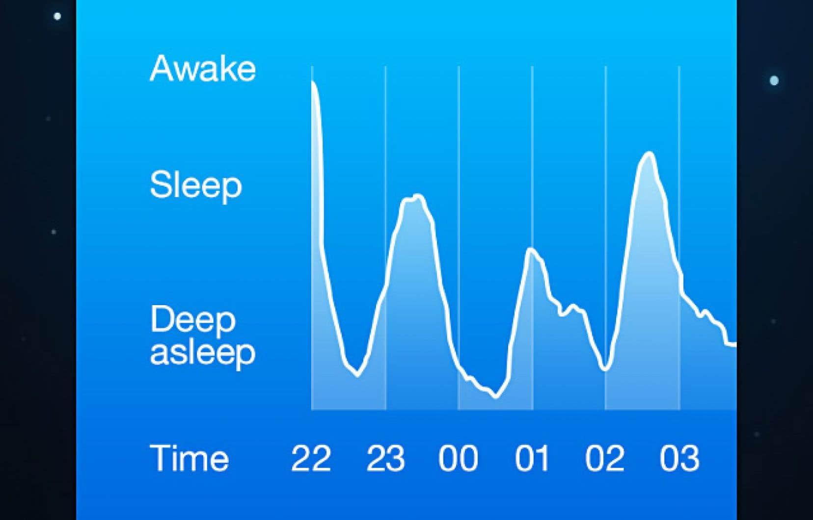 L'application Sleep Cycle évalue vos périodes d'éveil, de sommeil et de sommeil profond.
