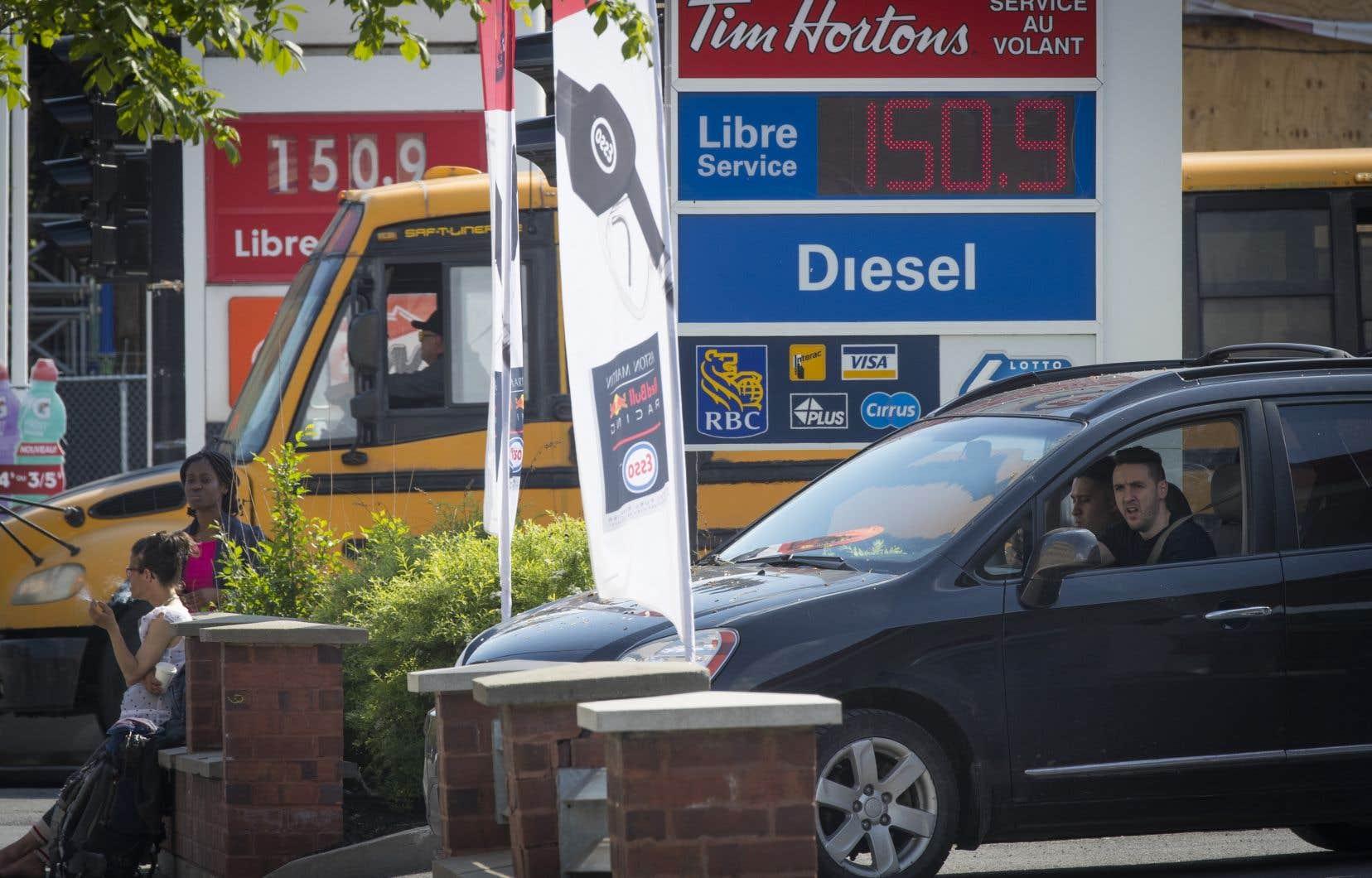 La croissance était particulièrement attribuable aux prix plus élevés de l'essence.