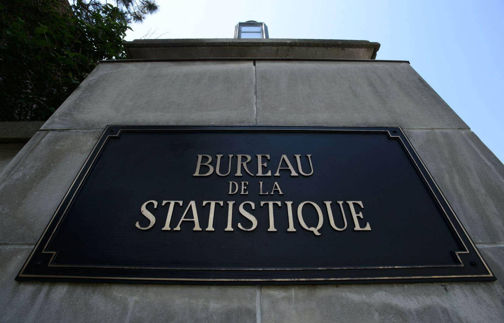 Statistique Canada propose de changer la façon dont la pauvreté est mesurée au pays, ce qui augmenterait probablement le nombre total de Canadiens considérés comme pauvres.