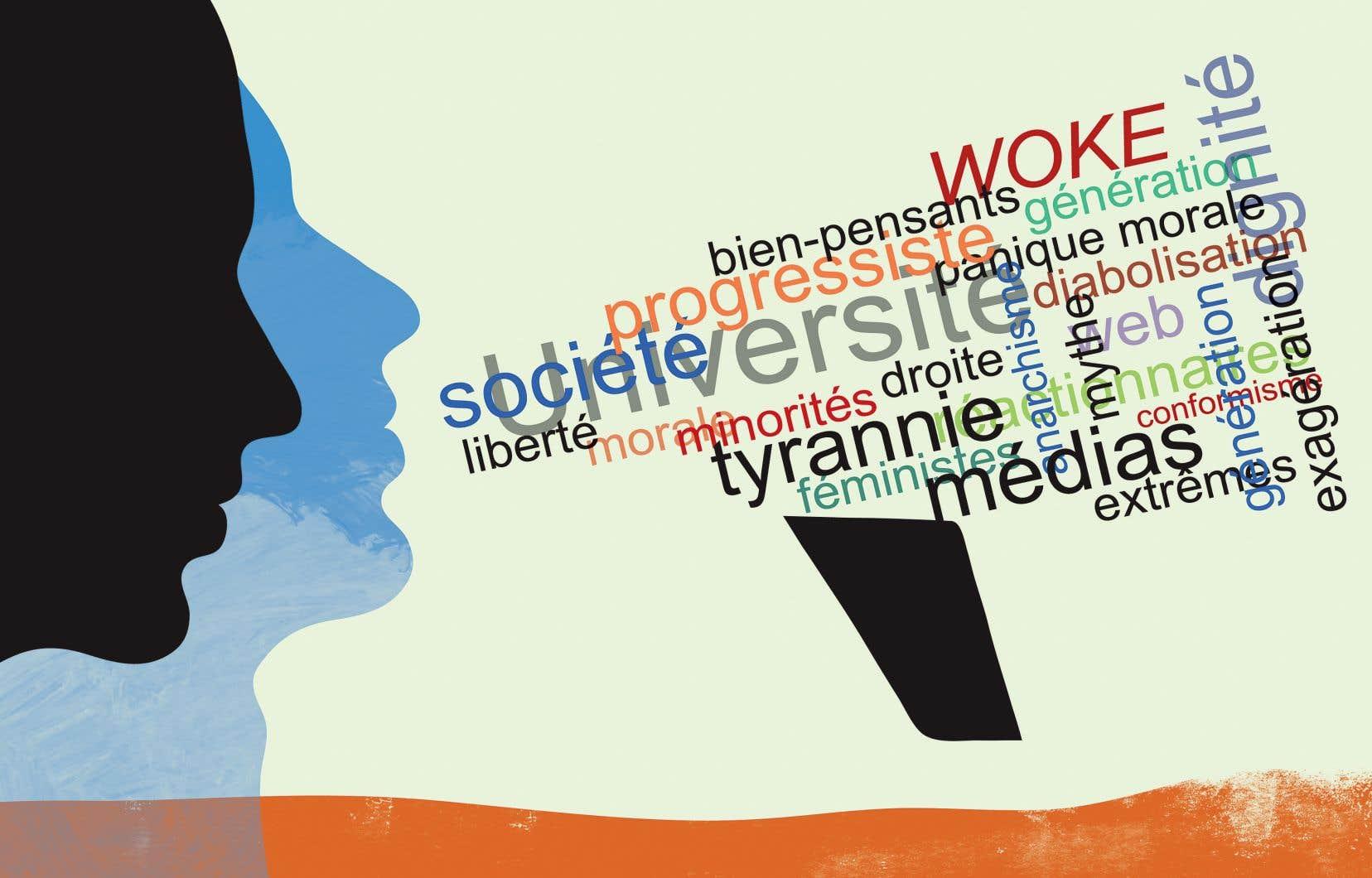 Au Québec, des médias sont obsédés par les «wokes», des jeunes qualifiés d'immoraux, car pratiquant une «censure» (déviance) menaçant la «liberté d'enseignement» (norme).
