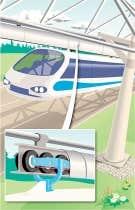 Le monorail suspendu est actionné par des moteurs-roues.